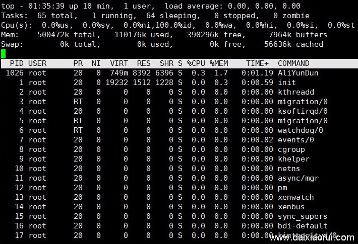 512MB ecs信息